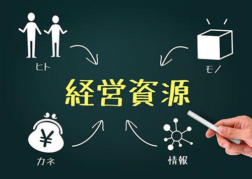 経営資源の説明
